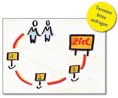 Lichtblick-Coaching-Ausbildung-Grafik