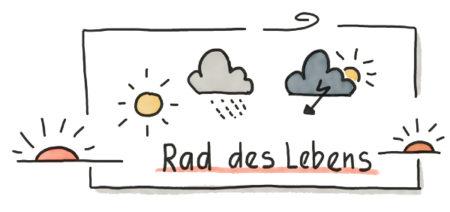 """Lichtblick-Grafik """"Das Rad des Lebens"""""""