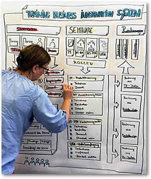Lichtblick-Teilnehmer-Visualisierung