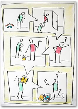 Lichtblick Foto Kreatives Visualisieren - Modul 2