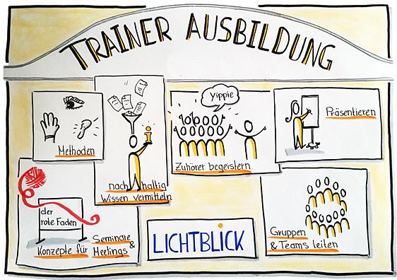Lichtblick Trainer-Ausbildung