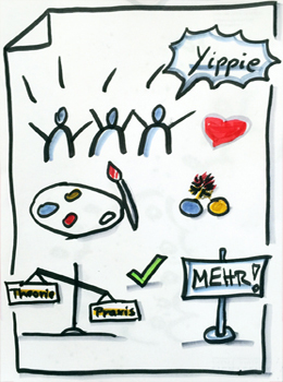 feedback-kreatives-visualisieren-1-08