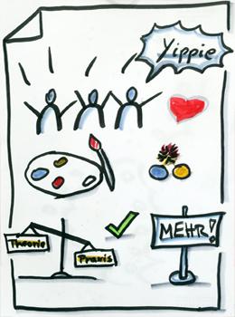 feedback-kreatives-visualisieren-1-08