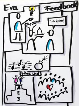 feedback-kreatives-visualisieren-1-09