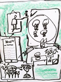 feedback-kreatives-visualisieren-1-11