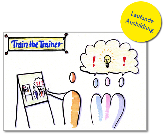 Lichtblick Trainer-Ausbildung Grafik Train the Trainer